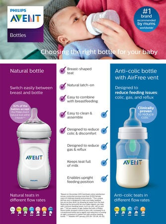 Philips Avent Natural Nappflaska 330ml inkl. Fast Flow Dinapp